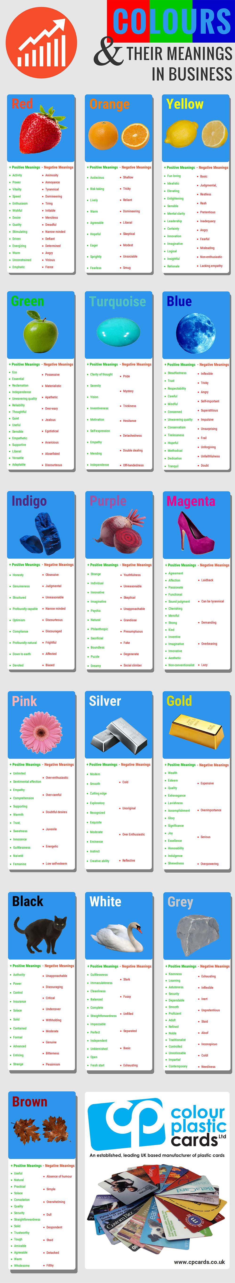 colours and their meanings in business