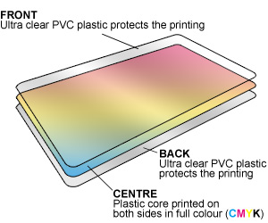 solid plastic not cheap card core imitation plastic