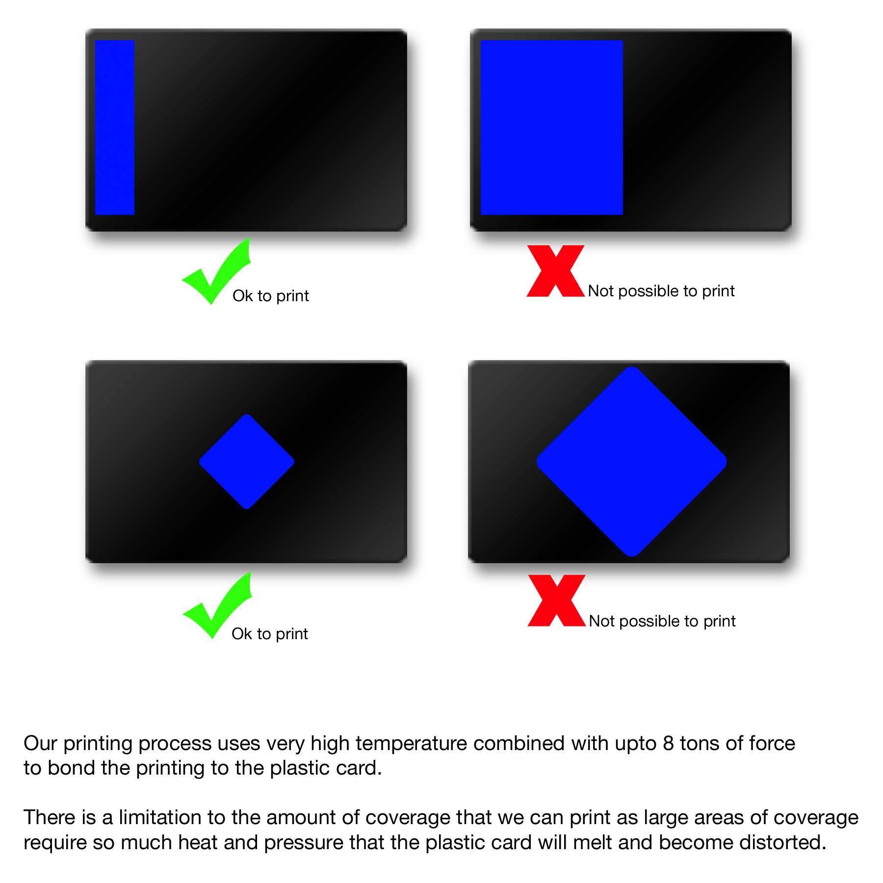 Learn more about ink coverage
